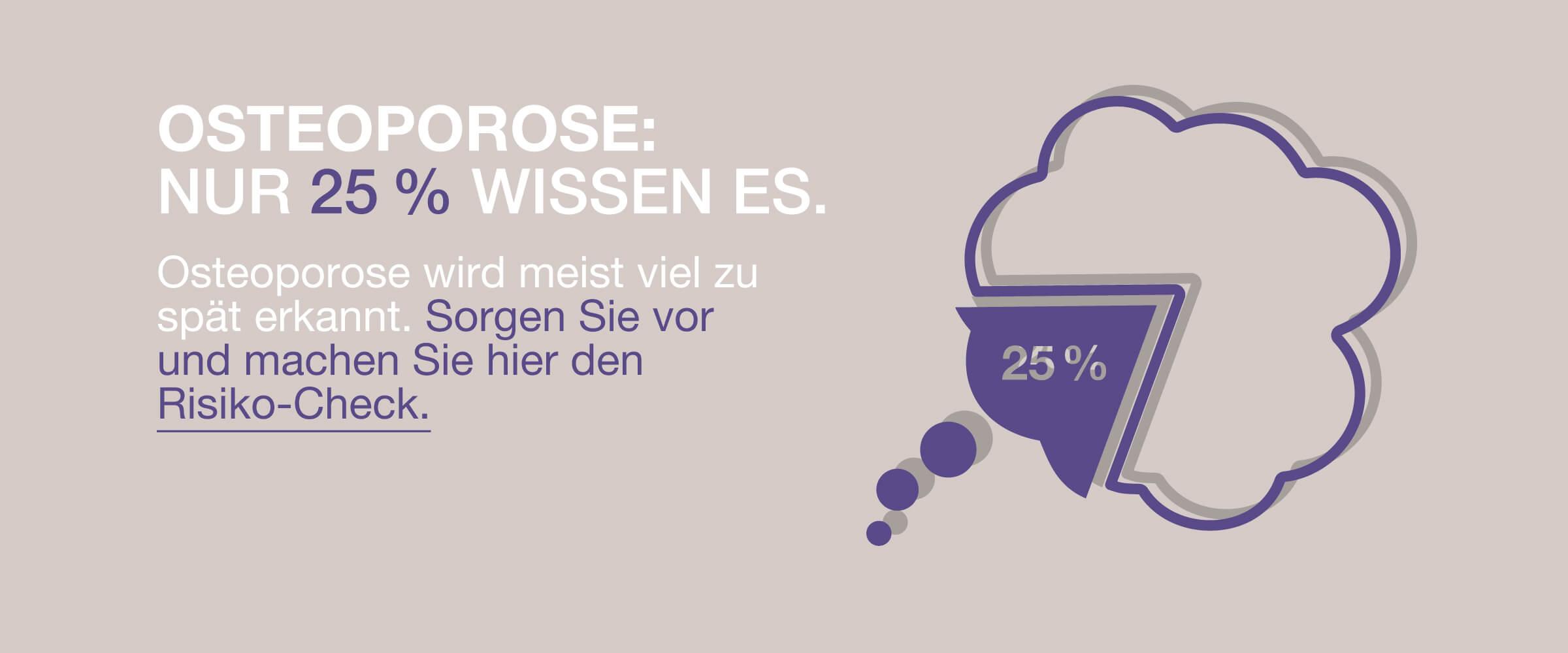 OSTEOPRO Osteoporose: Nur 25% wissen es